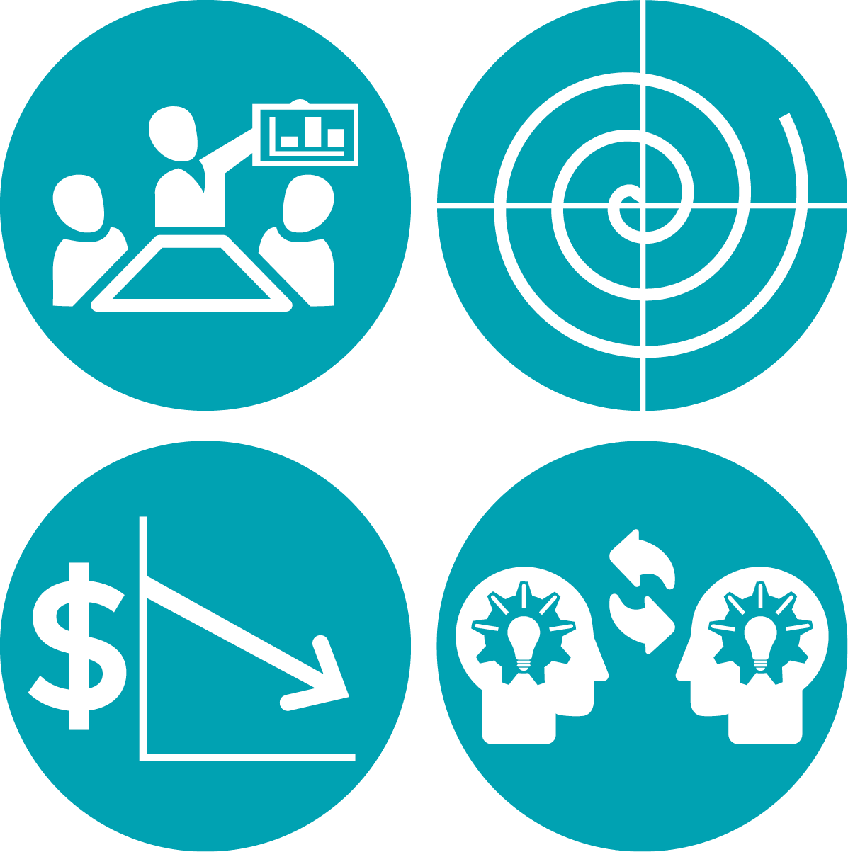 Icons representing Phase II services: user-centered, design thinking, cost controls and knowledge transfer