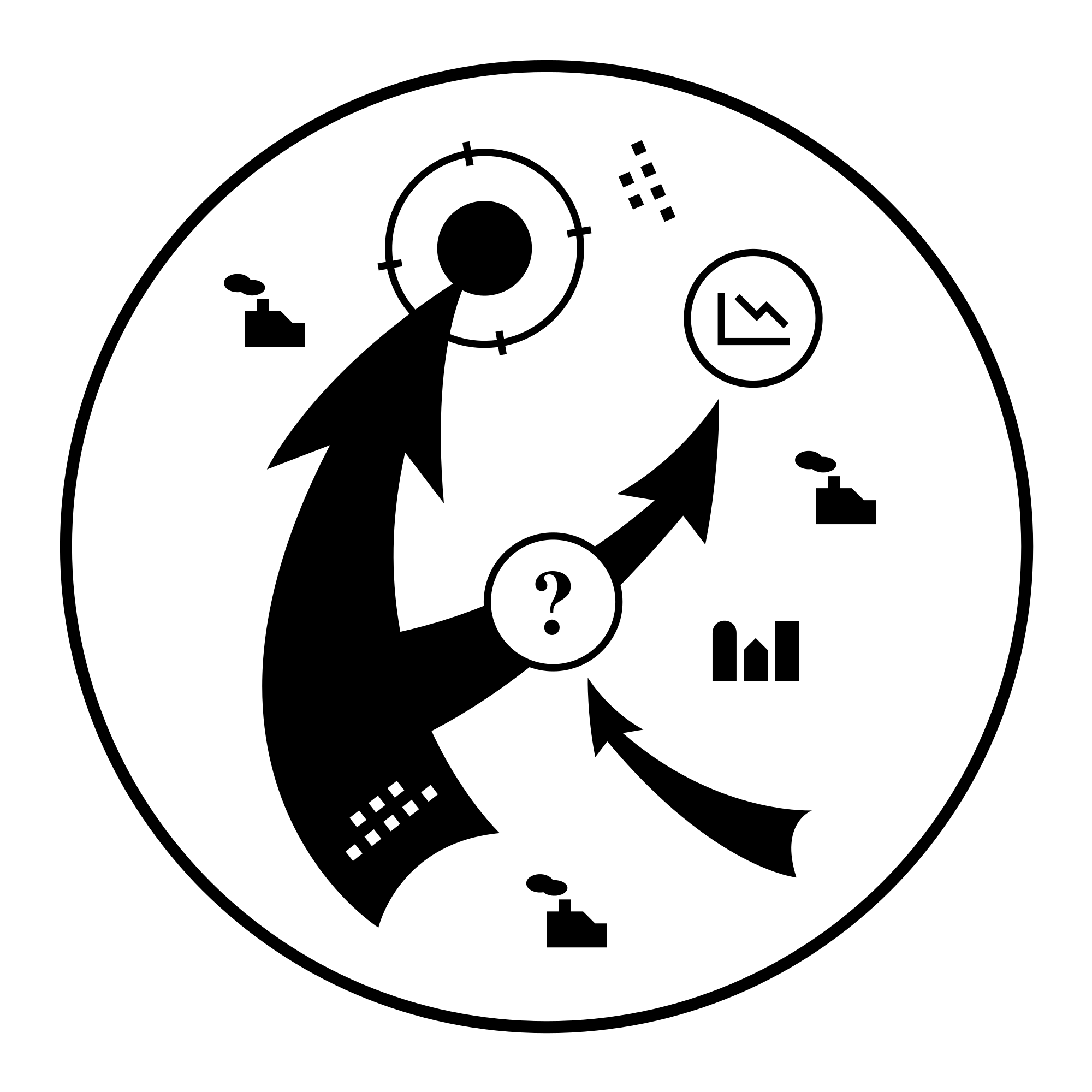 Image of multiple arrows pointing to the top of an enclosed circle with icons of factories, targets and bar graphs